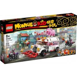 LEGO 80009 MONKIE KID FOOD...